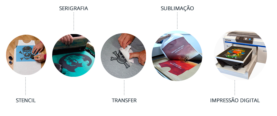 a evolução do silk screen